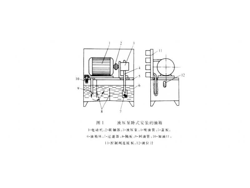 如何安装液压密封系统的油箱与液压泵呢?(有图有真相)